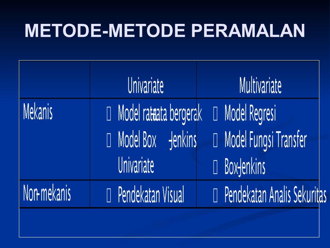 METODE-METODE PERAMALAN