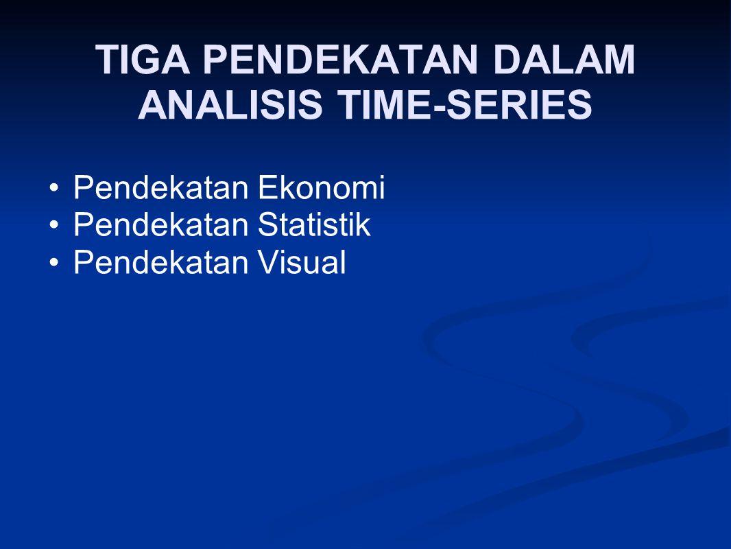 TIGA PENDEKATAN DALAM ANALISIS TIME-SERIES
