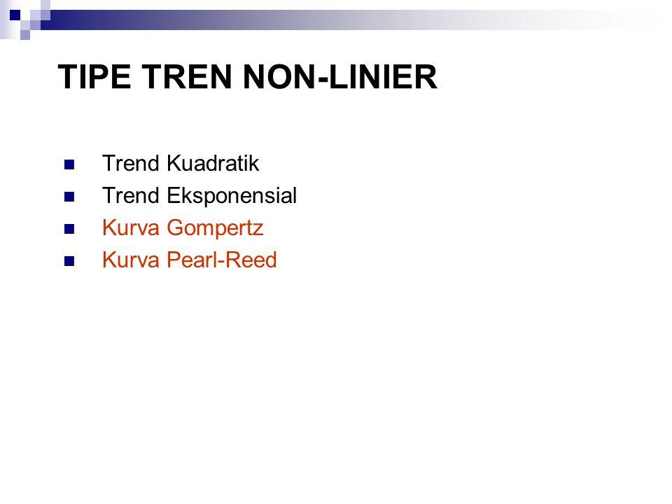 TIPE TREN NON-LINIER Trend Kuadratik Trend Eksponensial Kurva Gompertz