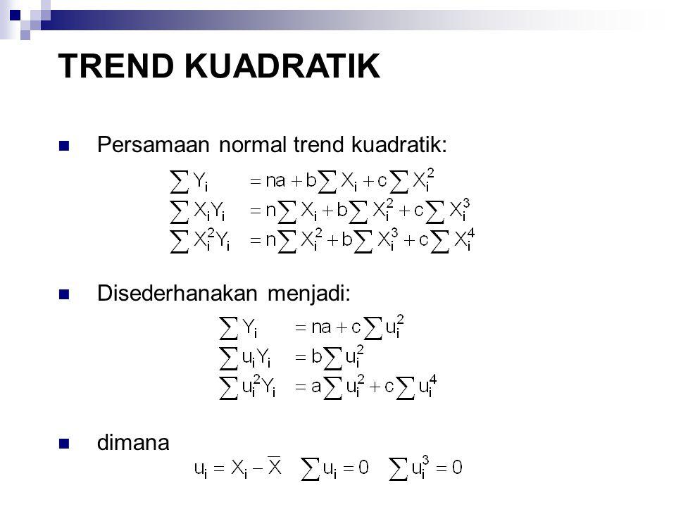 TREND KUADRATIK Persamaan normal trend kuadratik: