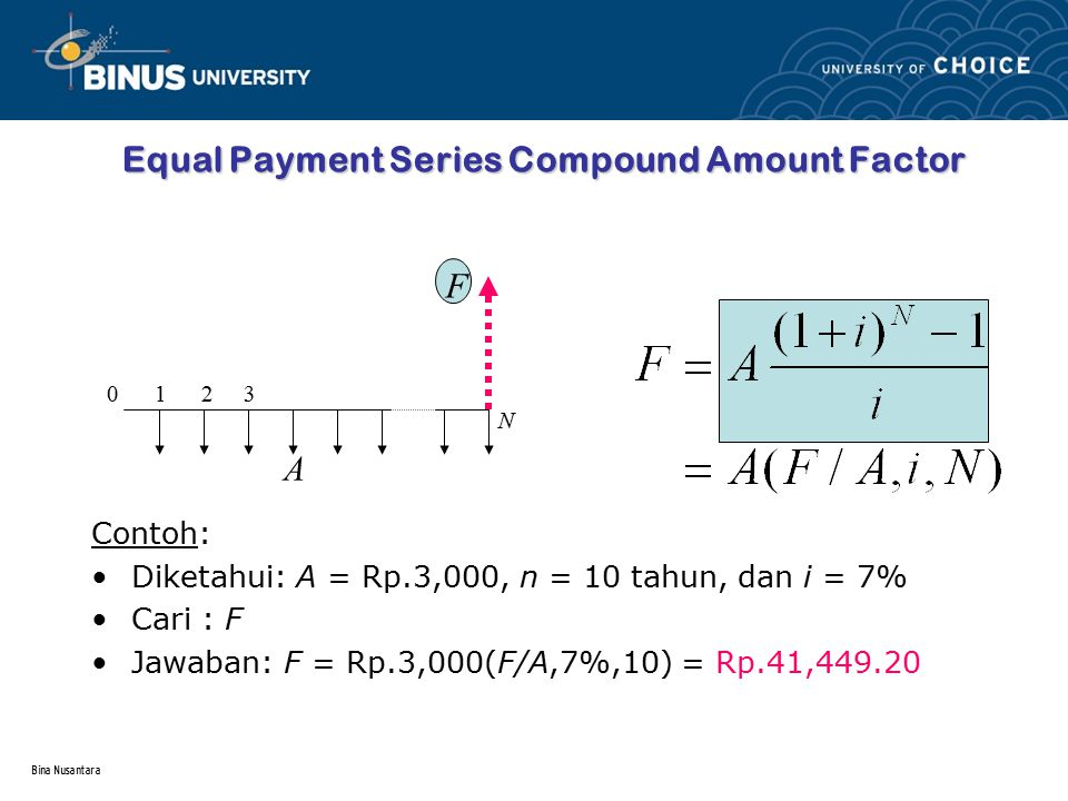 Equal Payment Series Compound Amount Factor