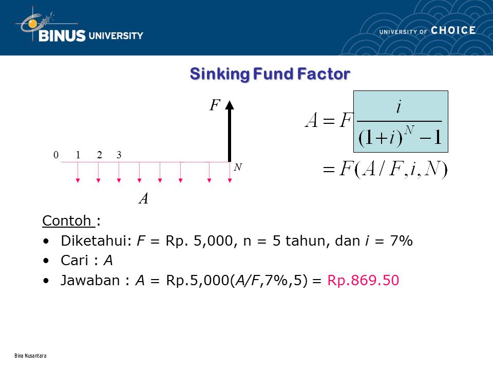 Sinking Fund Factor F A Contoh :