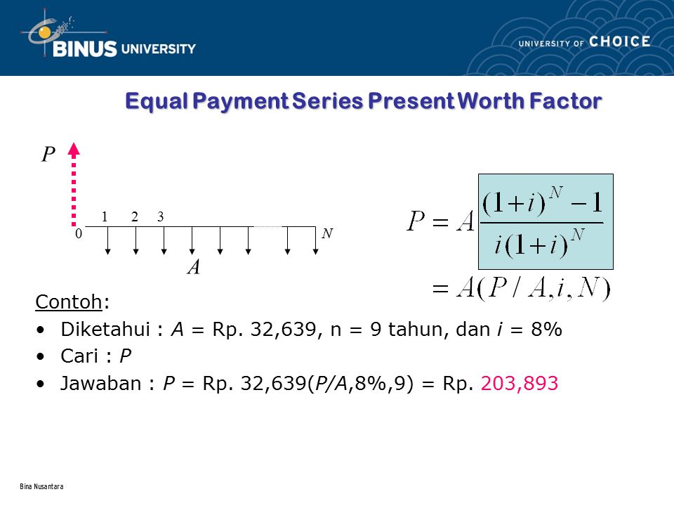 Equal Payment Series Present Worth Factor