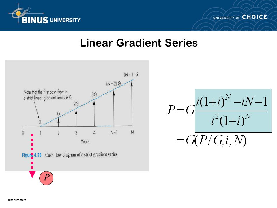 Linear Gradient Series