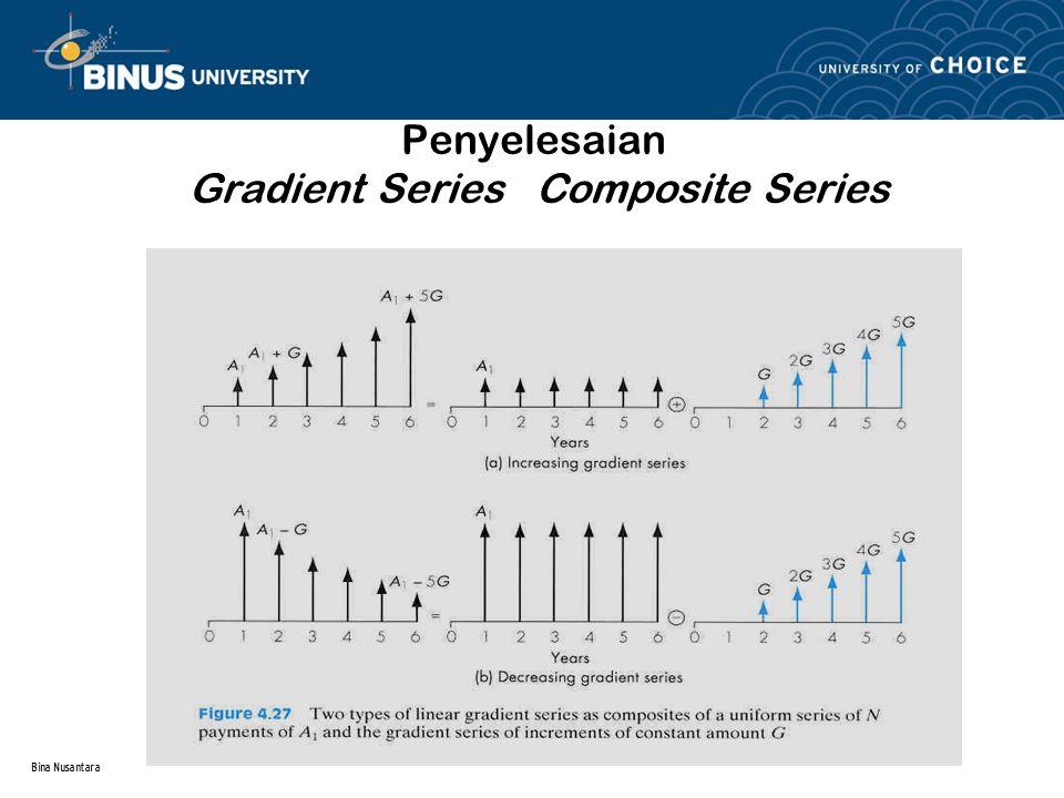 Penyelesaian Gradient Series Composite Series