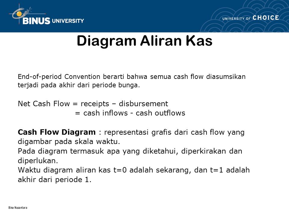 Diagram Aliran Kas Net Cash Flow = receipts – disbursement