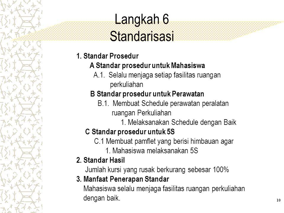 Langkah 6 Standarisasi 1. Standar Prosedur