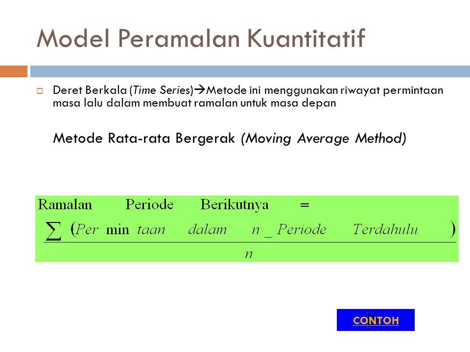 Model Peramalan Kuantitatif
