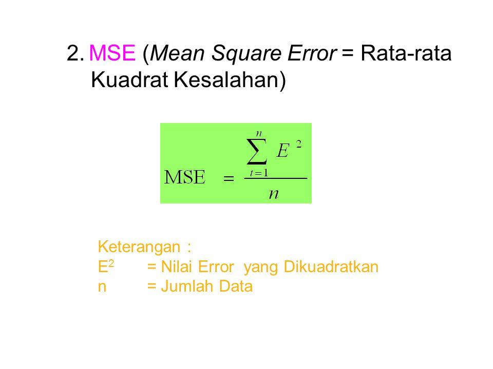 2. MSE (Mean Square Error = Rata-rata Kuadrat Kesalahan)
