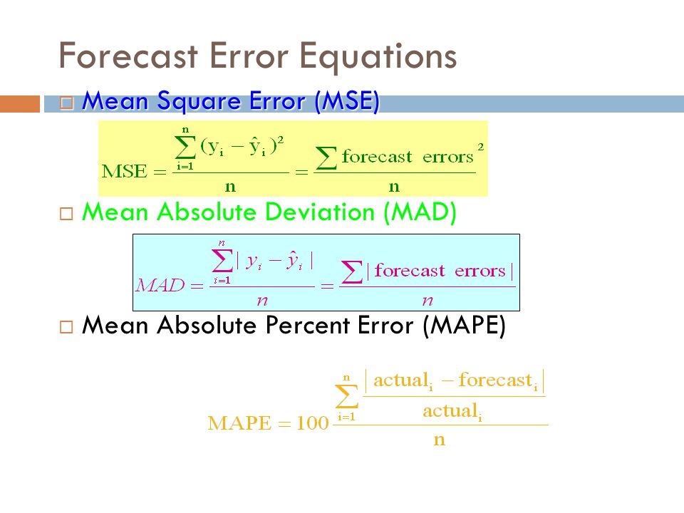 Forecast Error Equations