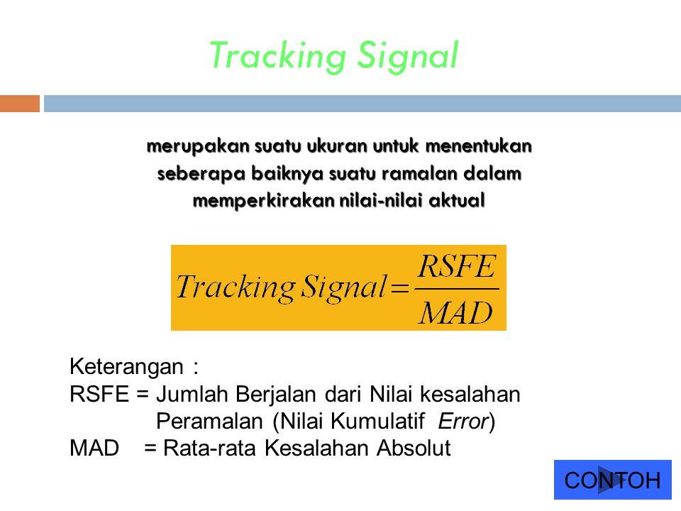 Tracking Signal merupakan suatu ukuran untuk menentukan seberapa baiknya suatu ramalan dalam memperkirakan nilai-nilai aktual.