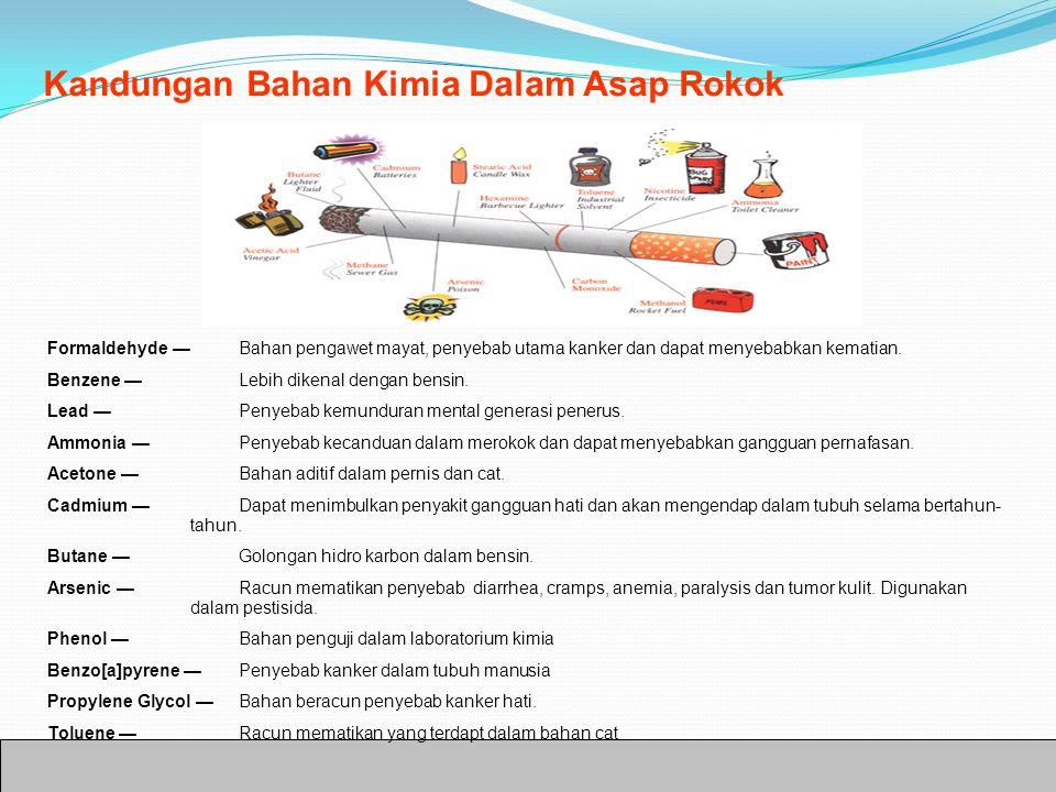 Kandungan Bahan Kimia Dalam Asap Rokok