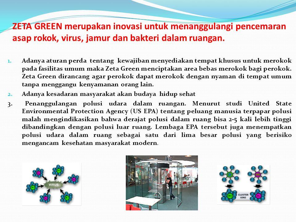 ZETA GREEN merupakan inovasi untuk menanggulangi pencemaran asap rokok, virus, jamur dan bakteri dalam ruangan.