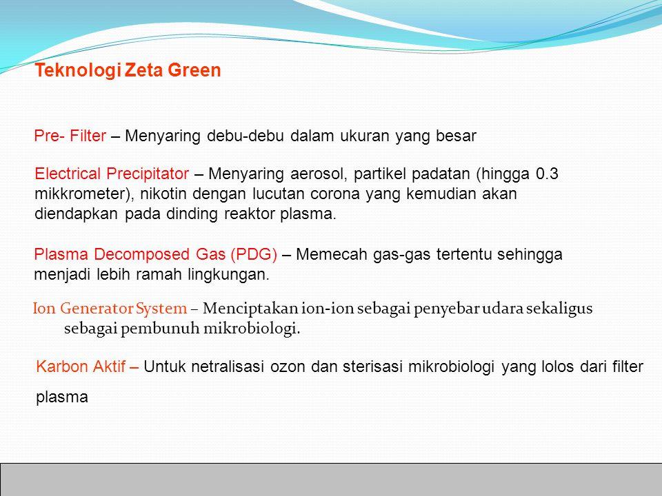 Teknologi Zeta Green Pre- Filter – Menyaring debu-debu dalam ukuran yang besar.