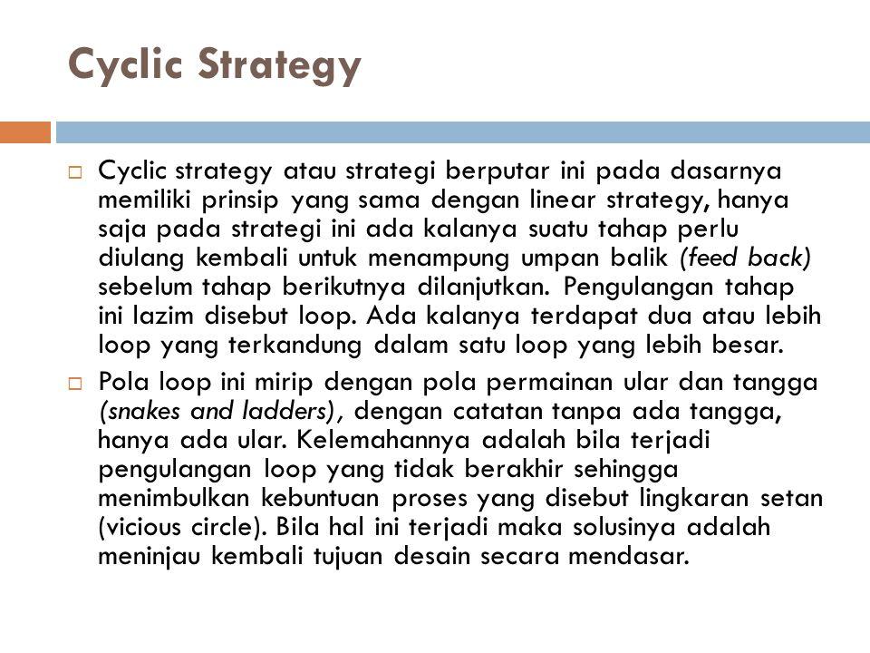 CycIic Strategy