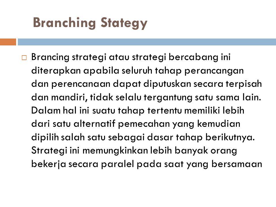 Branching Stategy
