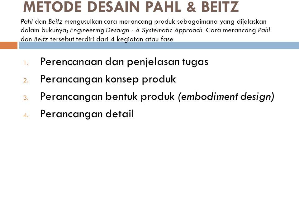 METODE DESAIN PAHL & BEITZ