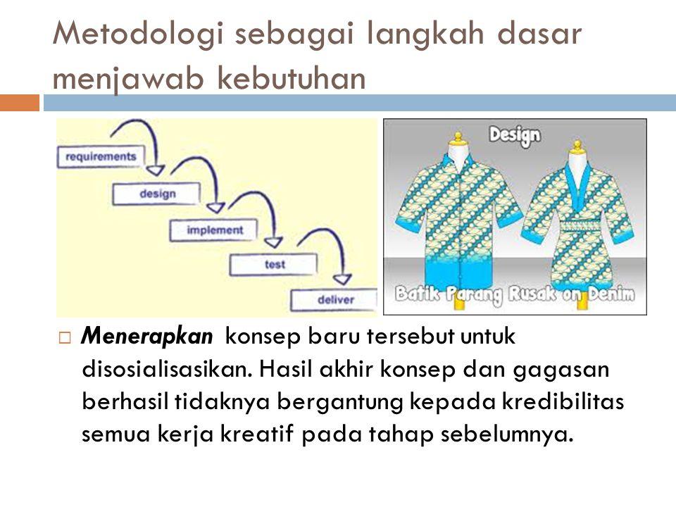 Metodologi sebagai langkah dasar menjawab kebutuhan