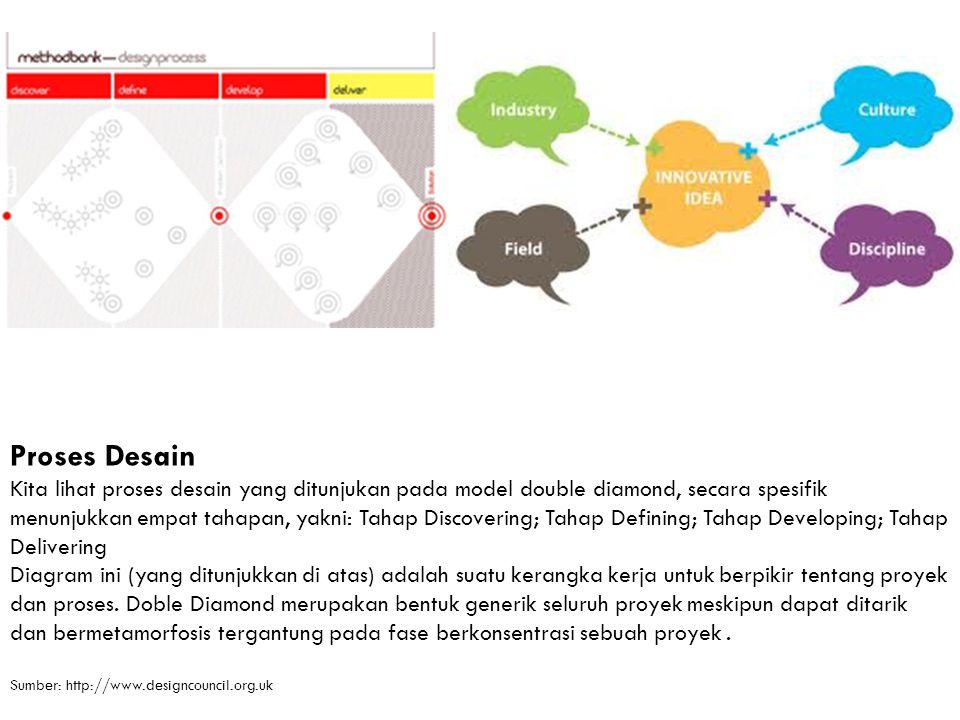 Proses Desain