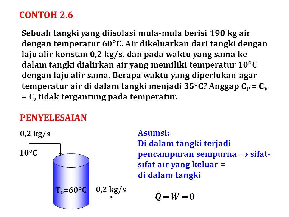 CONTOH 2.6