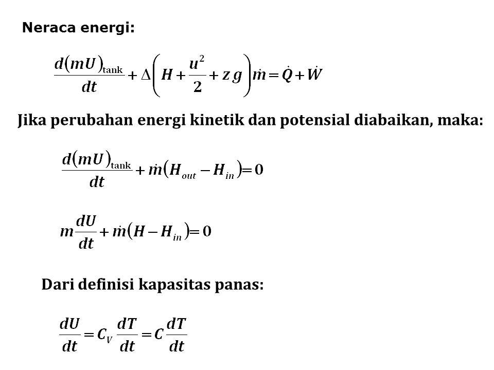 Jika perubahan energi kinetik dan potensial diabaikan, maka: