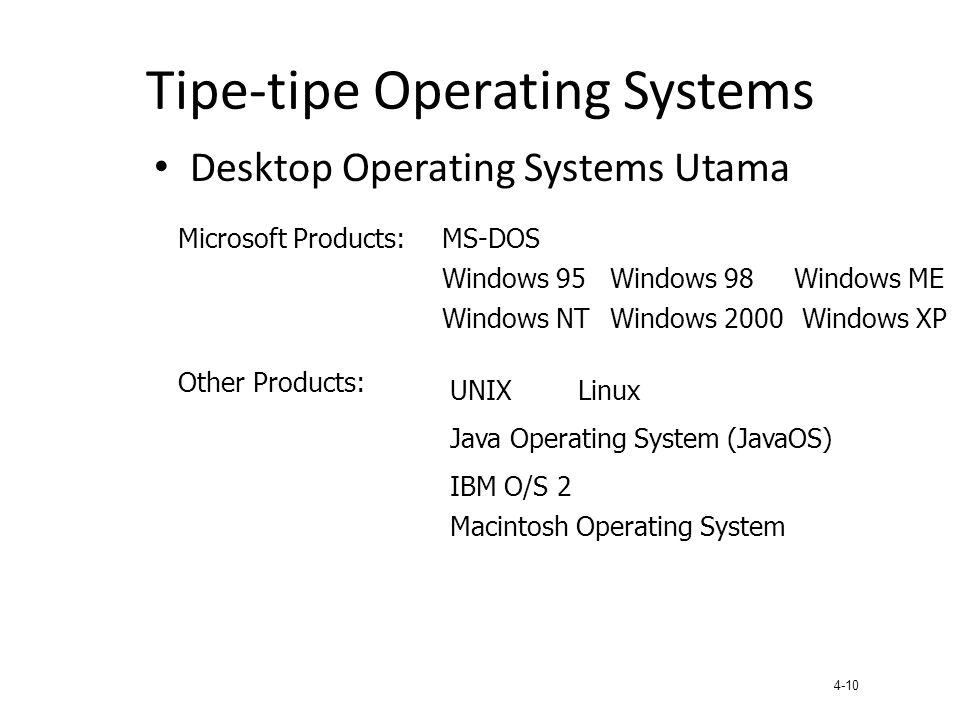 Tipe-tipe Operating Systems