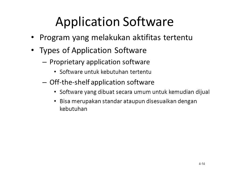 Application Software Program yang melakukan aktifitas tertentu