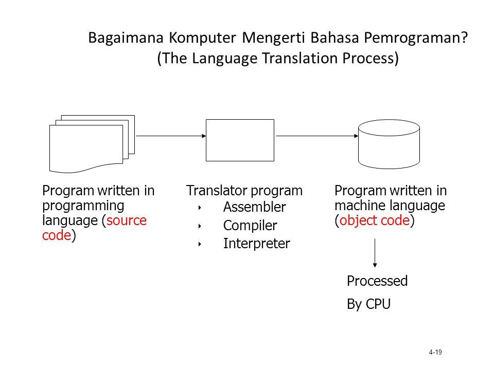 Bagaimana Komputer Mengerti Bahasa Pemrograman