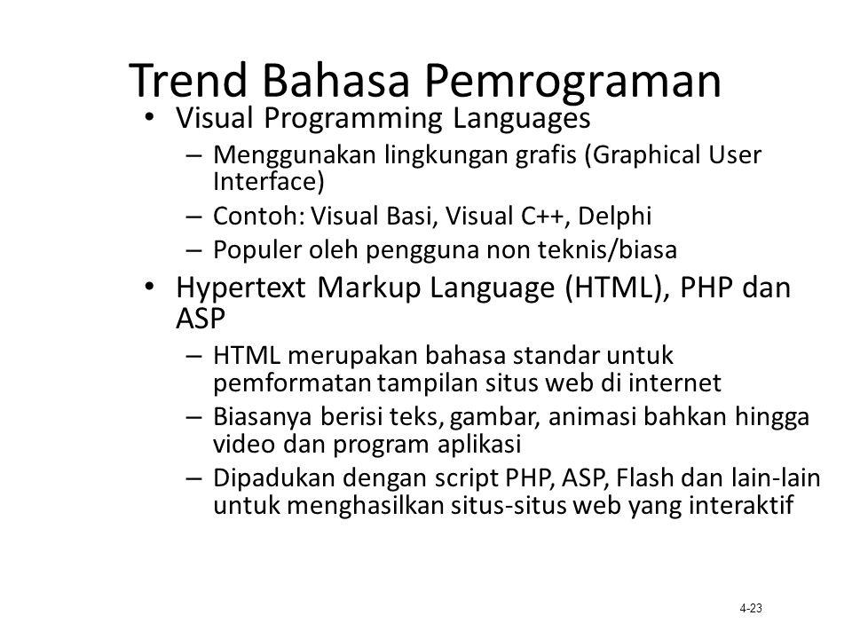 Trend Bahasa Pemrograman