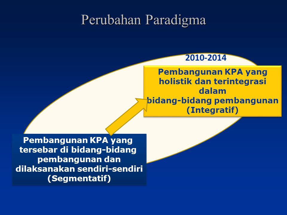 Perubahan Paradigma 2010-2014 Pembangunan KPA yang