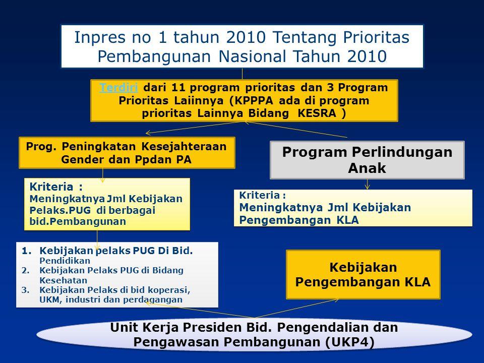 Inpres no 1 tahun 2010 Tentang Prioritas Pembangunan Nasional Tahun 2010