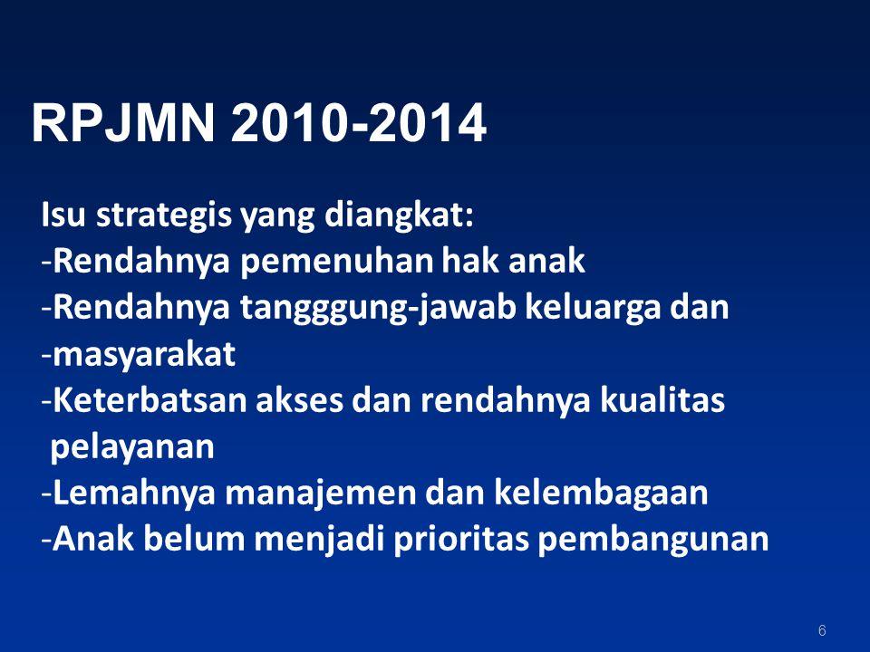 RPJMN 2010-2014 Isu strategis yang diangkat: