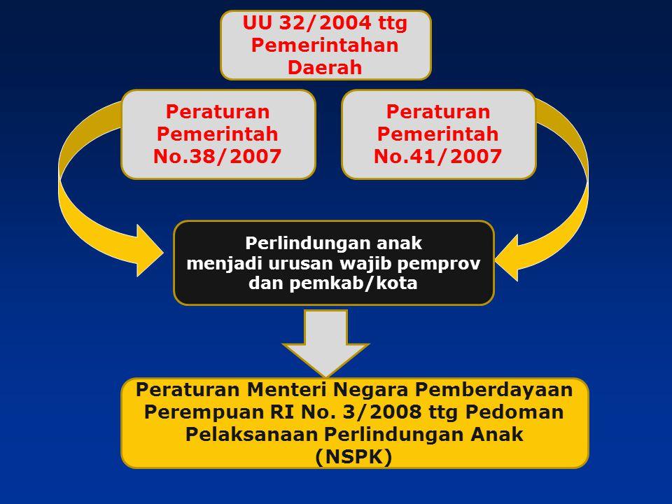 UU 32/2004 ttg Pemerintahan Daerah