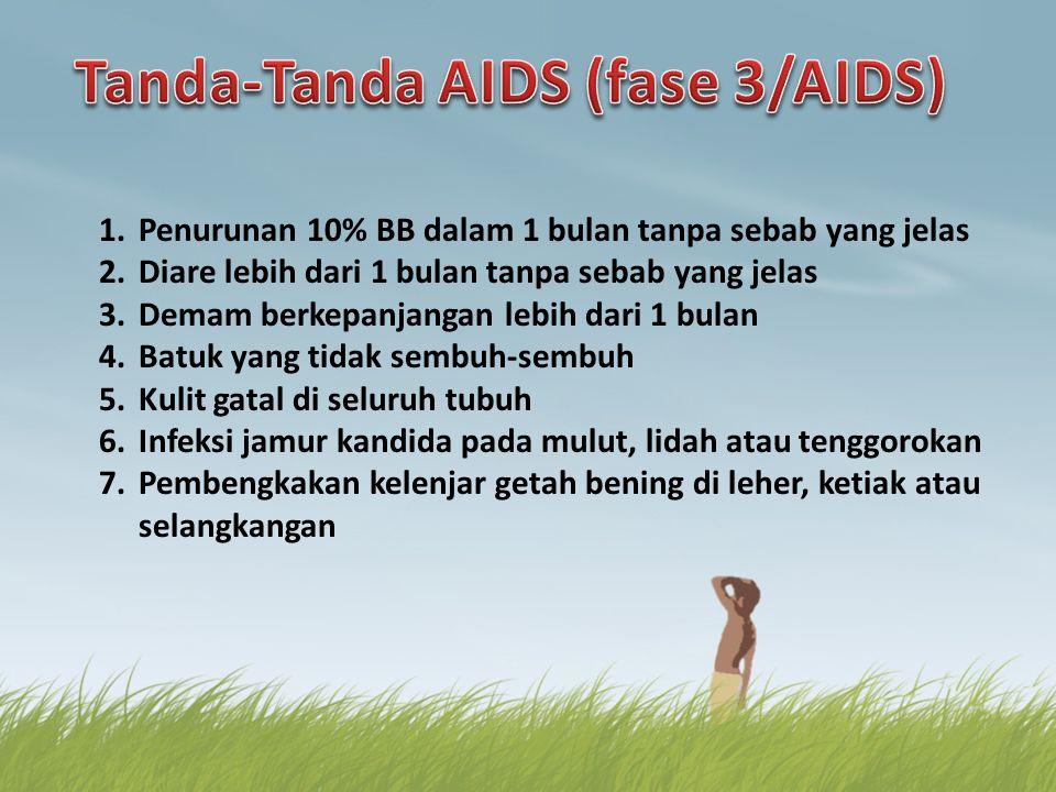 Tanda-Tanda AIDS (fase 3/AIDS)