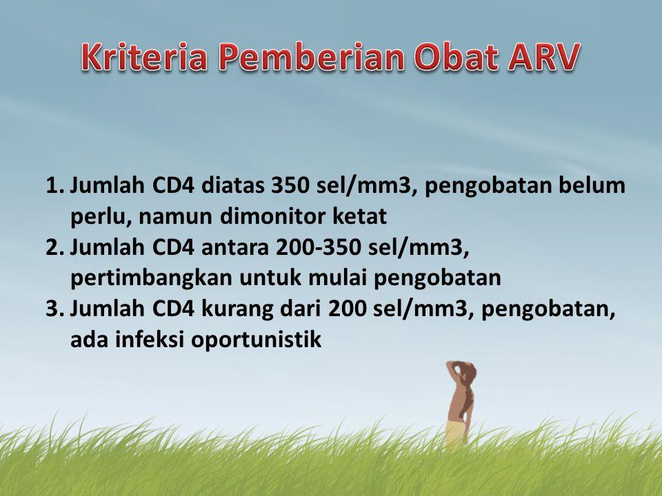 Kriteria Pemberian Obat ARV