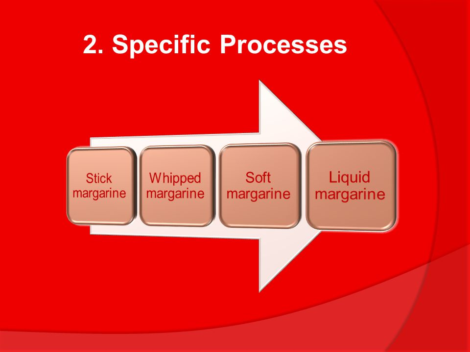 2. Specific Processes Stick margarine Whipped margarine Soft margarine