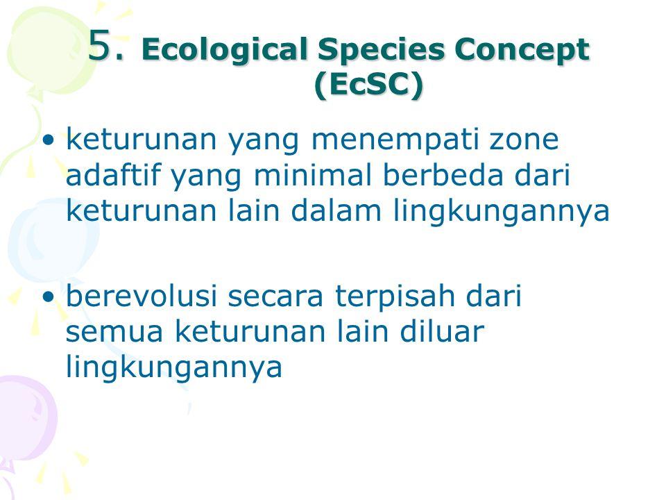 5. Ecological Species Concept (EcSC)
