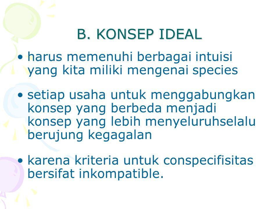 B. KONSEP IDEAL harus memenuhi berbagai intuisi yang kita miliki mengenai species.