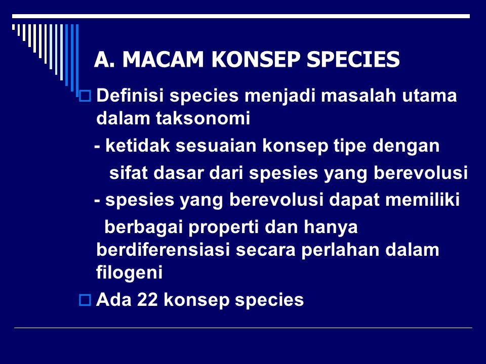 A. MACAM KONSEP SPECIES Definisi species menjadi masalah utama dalam taksonomi. - ketidak sesuaian konsep tipe dengan.