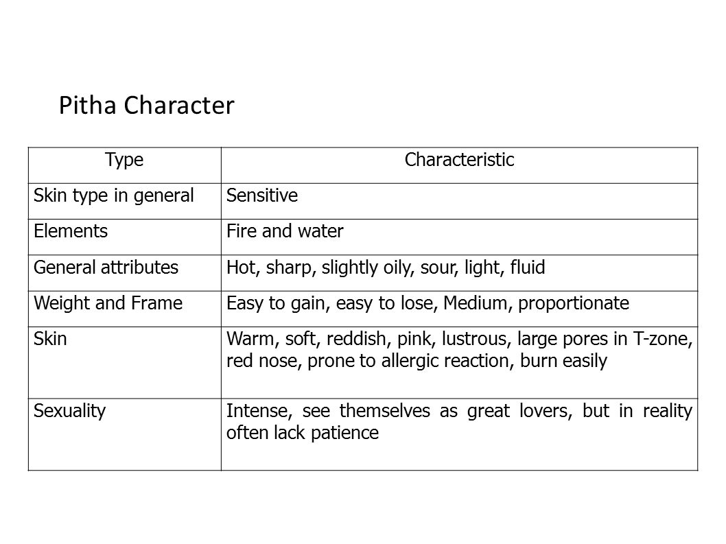 Pitha Character Type Characteristic Skin type in general Sensitive