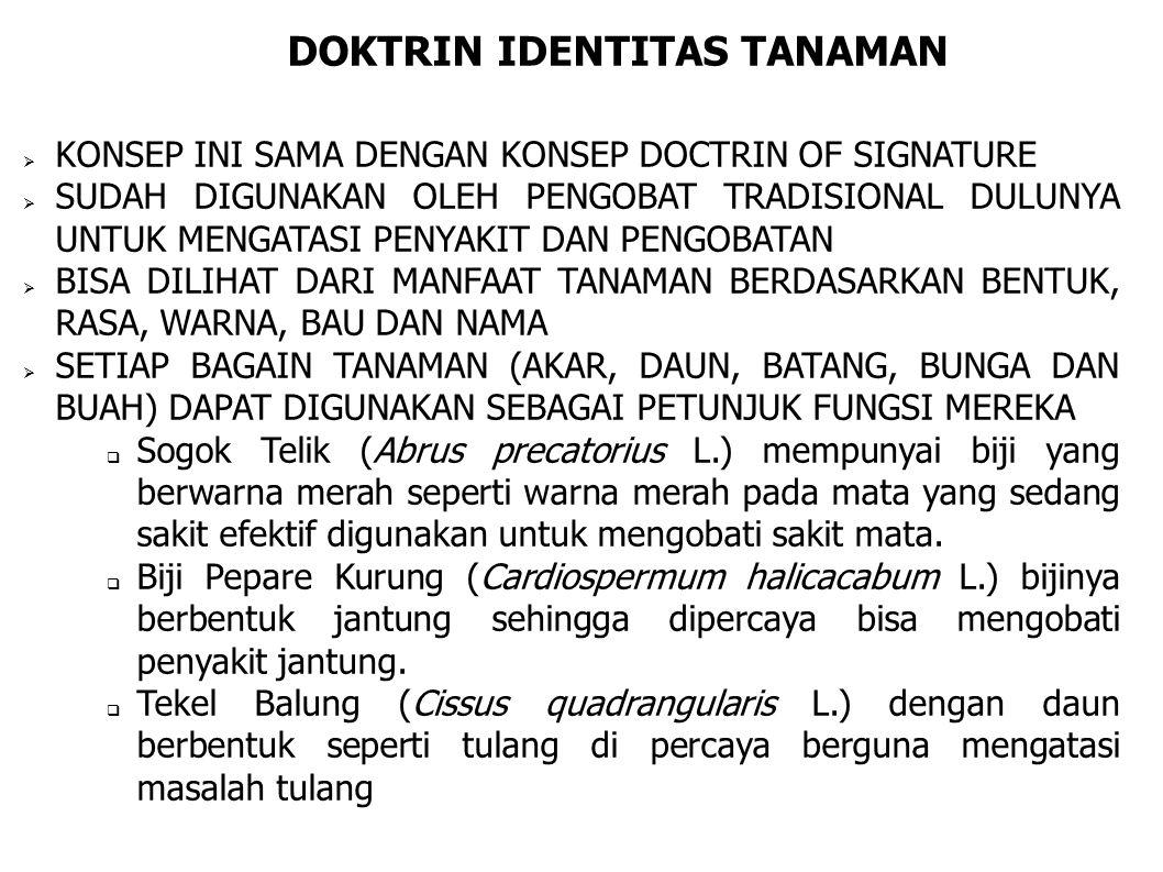 DOKTRIN IDENTITAS TANAMAN