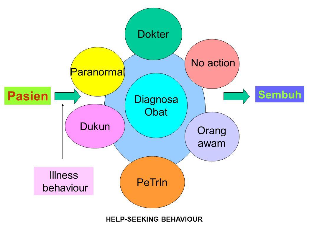 Pasien Sembuh Dokter Paranormal No action Diagnosa Obat Dukun Orang