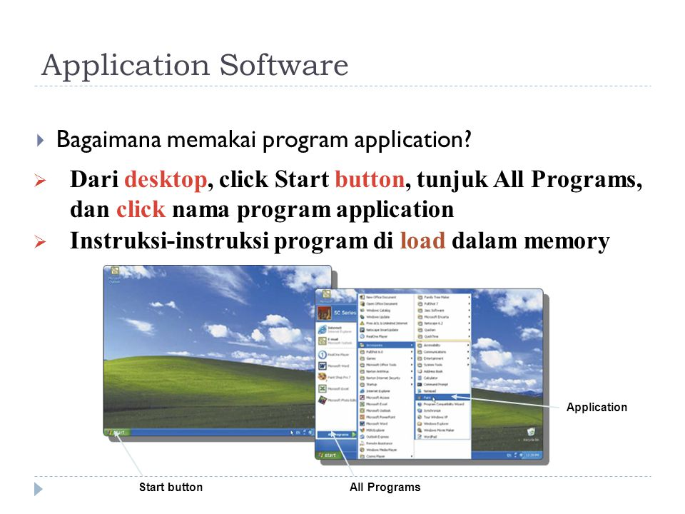 Application Software Bagaimana memakai program application