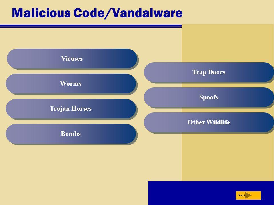 Malicious Code/Vandalware