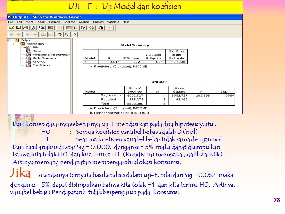 UJI- F : Uji Model dan koefisien