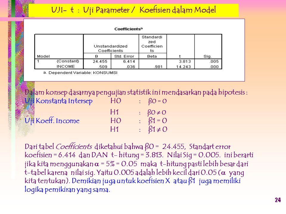 UJI- t : Uji Parameter / Koefisien dalam Model
