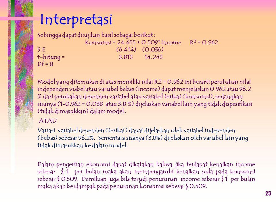Interpretasi Sehingga dapat disajikan hasil sebagai berikut :