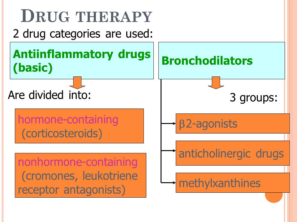 Drug therapy 2 drug categories are used: Antiinflammatory drugs