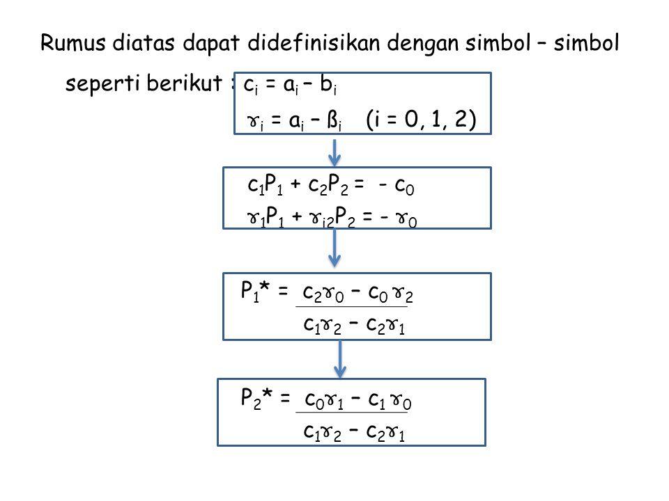 Rumus diatas dapat didefinisikan dengan simbol – simbol seperti berikut : ci = ai – bi ɤi = ai – ßi (i = 0, 1, 2) c1P1 + c2P2 = - c0 ɤ1P1 + ɤi2P2 = - ɤ0 P1* = c2ɤ0 – c0 ɤ2 c1ɤ2 – c2ɤ1 P2* = c0ɤ1 – c1 ɤ0