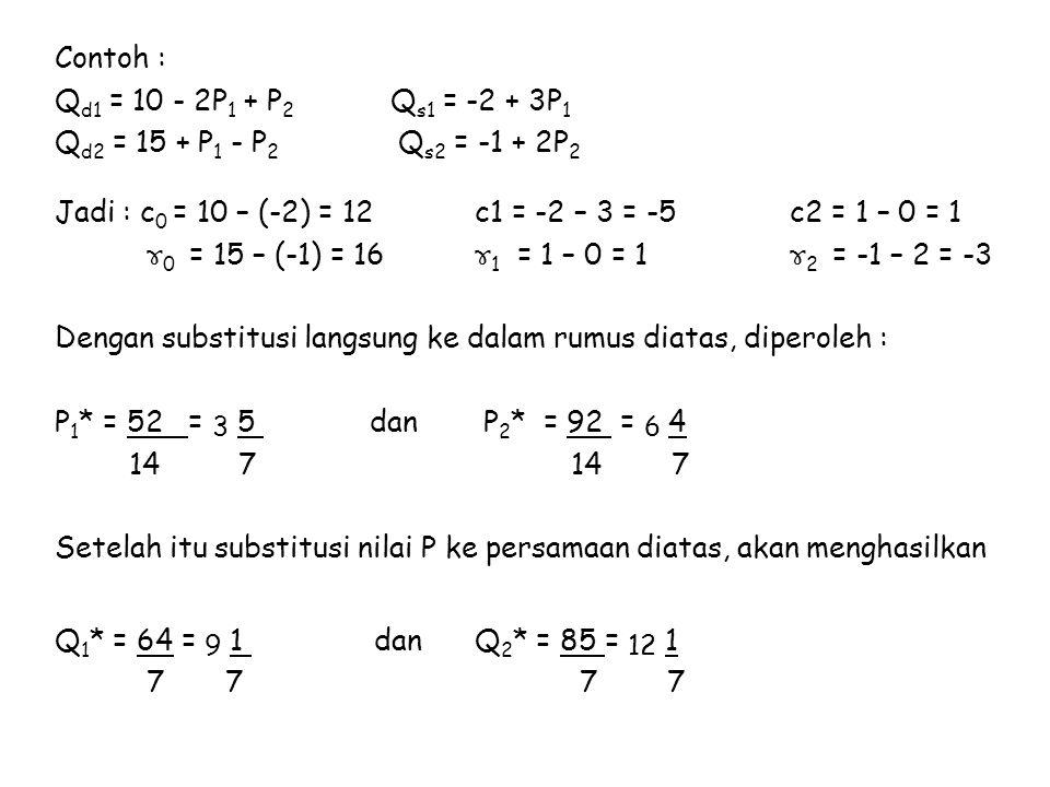 Contoh : Qd1 = 10 - 2P1 + P2 Qs1 = -2 + 3P1 Qd2 = 15 + P1 - P2 Qs2 = -1 + 2P2 Jadi : c0 = 10 – (-2) = 12 c1 = -2 – 3 = -5 c2 = 1 – 0 = 1 ɤ0 = 15 – (-1) = 16 ɤ1 = 1 – 0 = 1 ɤ2 = -1 – 2 = -3 Dengan substitusi langsung ke dalam rumus diatas, diperoleh : P1* = 52 = 3 5 dan P2* = 92 = 6 4 14 7 14 7 Setelah itu substitusi nilai P ke persamaan diatas, akan menghasilkan Q1* = 64 = 9 1 dan Q2* = 85 = 12 1 7 7 7 7